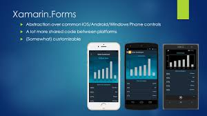 real time mobile apps using xamarin and signalr ppt video online