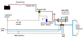 air compressor 220v wiring diagram wirdig readingrat net