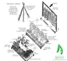 Companion Garden Layout Seriously Planting I Cannot Wait To Try Some Bio Intensive