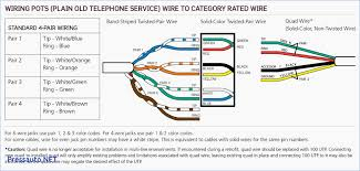 phone plug wiring diagram tamahuproject org