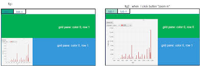 javafx grid layout exle javafx how to add child node without affecting layout of gridpane