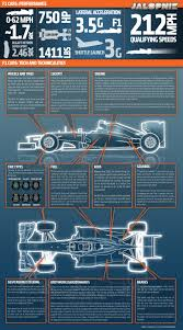 this chart explains why formula one cars are so damn fast