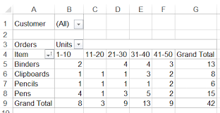 How To Remove Pivot Table How To Group Excel Pivot Table Data