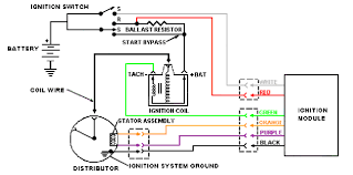 wiring wiring diagram of how to wire a meter box 10306 wipers