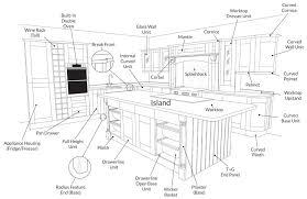 kitchen cabinet diagram kitchen cabinet diagram coryc me