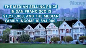 the least affordable city in north america not in the u s money