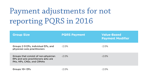 pqrs registries what s new in pqrs 2016 changes in reporting requirements you