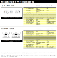 new radio wiring harness diagram pioneer car stereo throughout