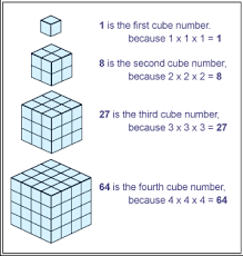 rd grade math homework help   Professional Writing
