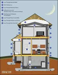 home heating design fresh in contemporary visio gr shw 1 1275 1662