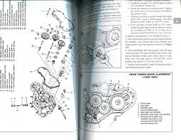 harley diagrams and manuals u2013 readingrat net