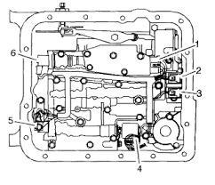 where is 1 2 shift solenoid located in 2001 chevrolet blazer