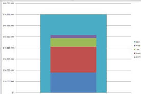 how to create a thermometer graph in excel techrepublic