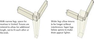 Free Wood Furniture Plans Download by Free Woodworking Plans U2013 Shaker Style U2013 Popular Woodworking Magazine