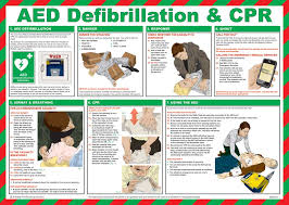 cpr and choking posters printable aed defibrillation u0026 cpr