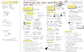 Tip Sheet For Your Creative Startup Sheet How To Incorporate Your Company