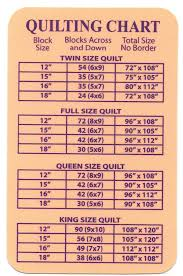 King Size Bed Cover Measurements Size Chart June 19 2014 I U0027m Looking To Start A Modern Quilting