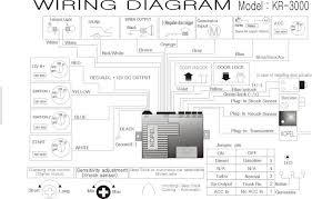 car alarm system circuit diagram wiring hd wallpapers for pawacom