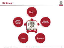 bureau veritas global shared services welcome to bureau veritas consumer products services viet nam ppt