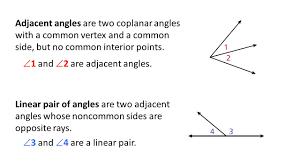 Adjacent Interior Angles Adjacent Interior Angles Instainterior Us