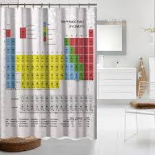 aliexpress com buy creative periodic table of elements digital