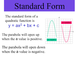 Factoring Trinomials Of The Form Ax2 Bx C Worksheet Answers Quadratic Equation Parabola Jennarocca