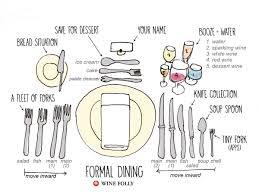 5 course menu template deconstructing a wine dinner from starters to dessert