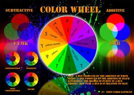 interior color wheel scheme paint color wheel interior design