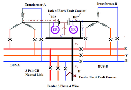 what is the difference between 1 pole mcb and 3 pole mcb quora