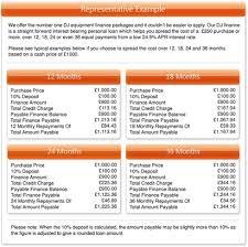 finance a 0 interest free dj finance pay monthly on dj equipment