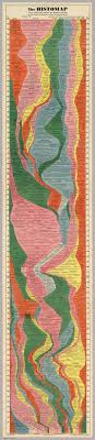entire middle earth map the 1931 histomap the entire history of the world distilled into