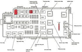 1994 ford explorer fuse panel diagram wiring diagrams