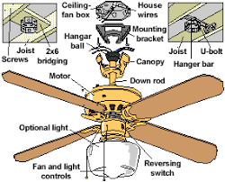 installing a new ceiling fan step by step guide for ceiling fans installation bathroom exhaust fan