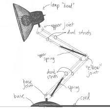Luxo Desk Lamp by Luxo Lamp Armature
