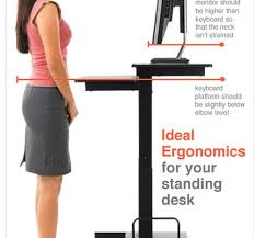 Standing At Your Desk Vs Sitting Are You Sitting Well It S Important You Stand Up To Read