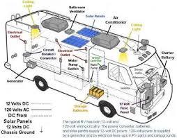 πάνω από 25 κορυφαίες ιδέες για electrical installation στο