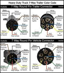 7 pin round trailer plug wiring diagram wiring diagram and