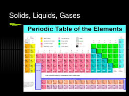 gases on the periodic table periodic table r08