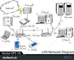 lan network diagram vector illustrator sketched stock vector