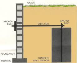 bowed walls leaning wall repair mid america piering