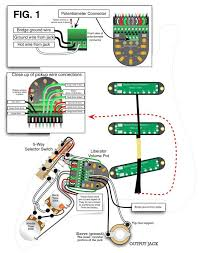hss wiring diagram active hss strat wiring with push pull hss