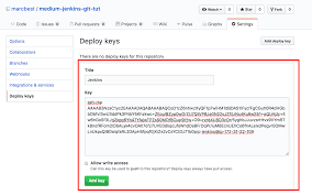 github tutorial key triggering a jenkins build from a push to github marc best medium