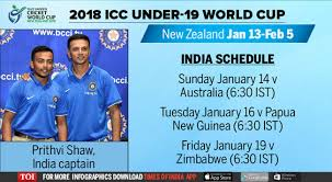 kings offer hope of checking world cup run riot daily mail online india under 19 world cup 2018 icc u 19 world cup will shaw dravid
