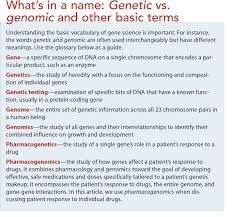 patient care in the dawn of the genomic age american nurse today