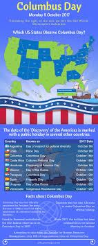 which states observe columbus day in usa