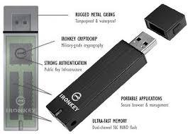 Rugged Flash Drives 32gb Part V