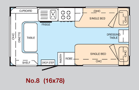 Caravan Floor Plans Millard Caravans Pop Top Layouts