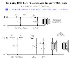 ion diy 2 way tmm tower loudspeaker project