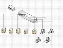 working with the visio 2003 connector for the microsoft baseline