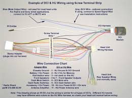 wiring diagram for sony car radio at stereo cristinalattaro